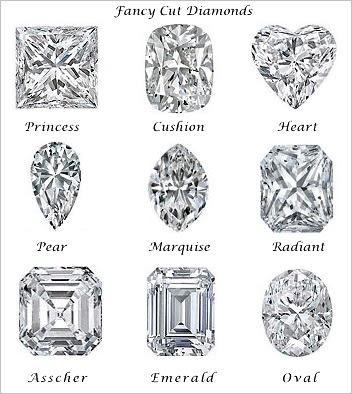 caratteristiche-diamanti-tagli-oreficeria-zanetti